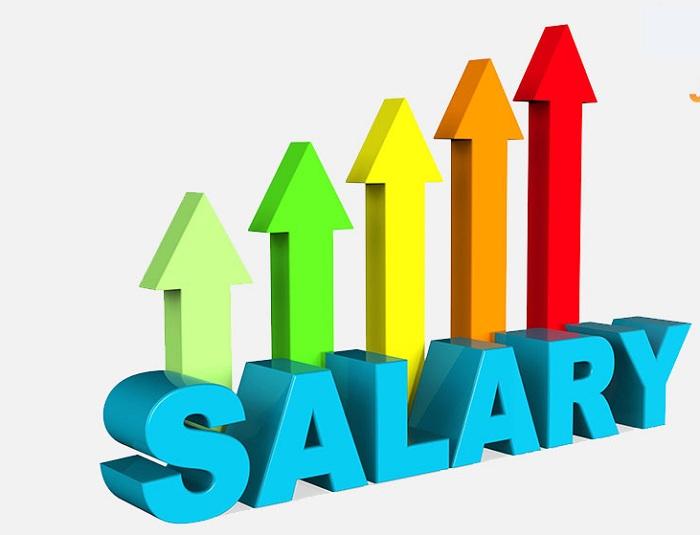Khi nào nên sử dụng mẫu đề xuất tăng lương hay?